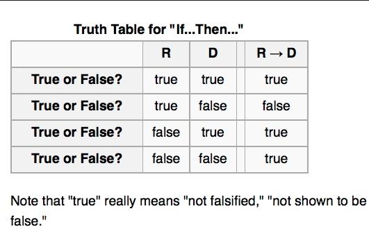 truth table ross virginia tech
